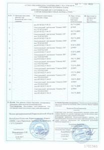 Сертификаты CT KZ